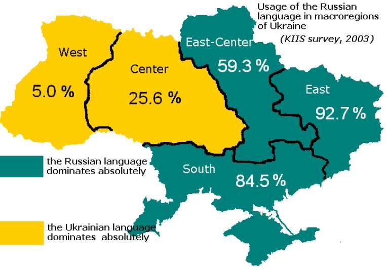 ucraina-utilizare-limbi